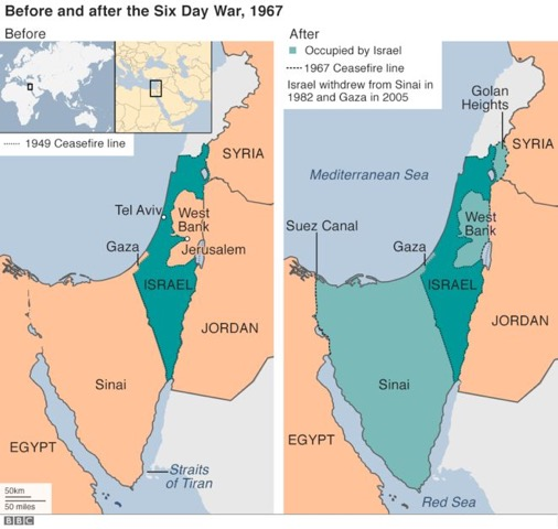 Six day war